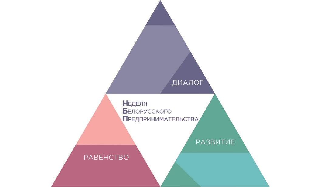Что волнует бизнес. IV Неделя белорусского предпринимательства пройдет 18−24 марта