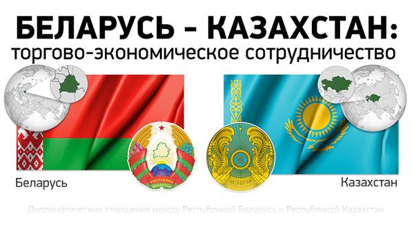 Торгово-экономического сотрудничество Республики Беларусь с Республикой Казахстан в 2020 г. Выставочные мероприятия, запланированные в первом полугодии 2020 г.